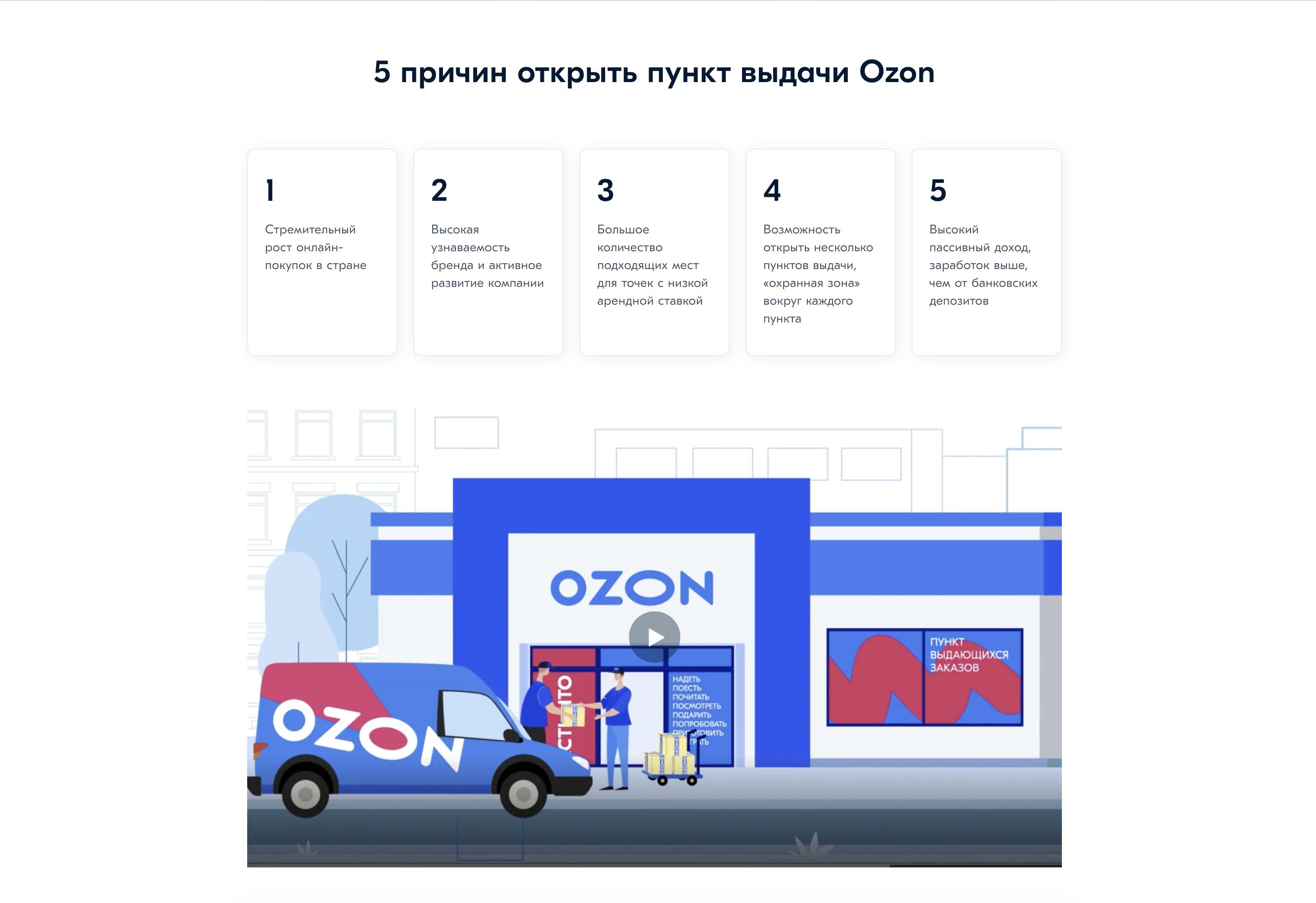 Как открыть партнерский пункт выдачи заказов OZON - условия открытия